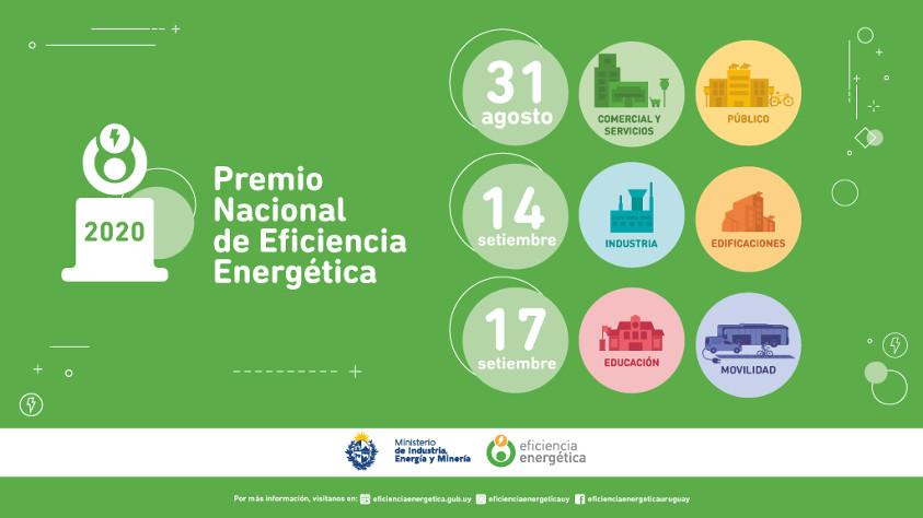 Premio Nacional de Eficiencia Energética 2020